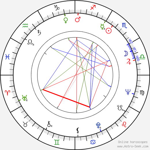 Donald Pickering astro natal birth chart, Donald Pickering horoscope, astrology