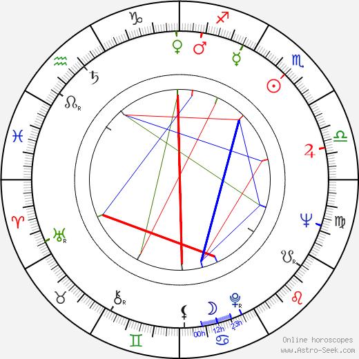 Ernesto Gómez Cruz birth chart, Ernesto Gómez Cruz astro natal horoscope, astrology