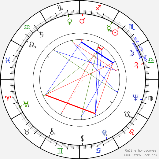 Gloria Foster astro natal birth chart, Gloria Foster horoscope, astrology