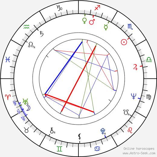 Guy Casaril astro natal birth chart, Guy Casaril horoscope, astrology