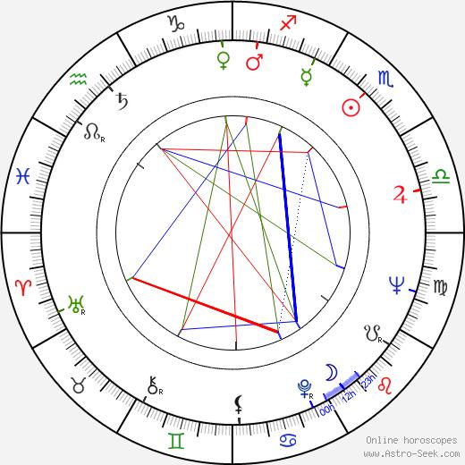 Hamdy Ahmed astro natal birth chart, Hamdy Ahmed horoscope, astrology