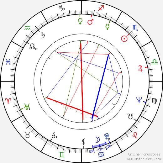 Jackie Joseph birth chart, Jackie Joseph astro natal horoscope, astrology
