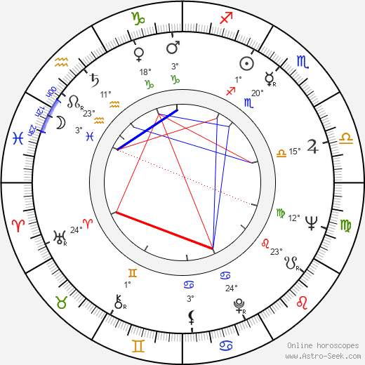 Jan Jílek birth chart, biography, wikipedia 2019, 2020