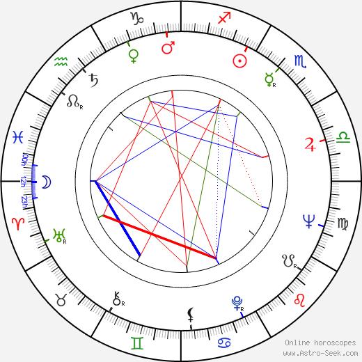 Jean Chérasse tema natale, oroscopo, Jean Chérasse oroscopi gratuiti, astrologia