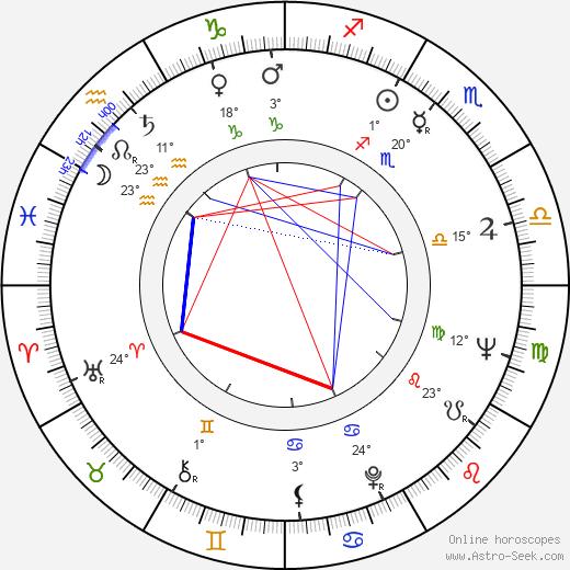 John G. Medlin birth chart, biography, wikipedia 2020, 2021