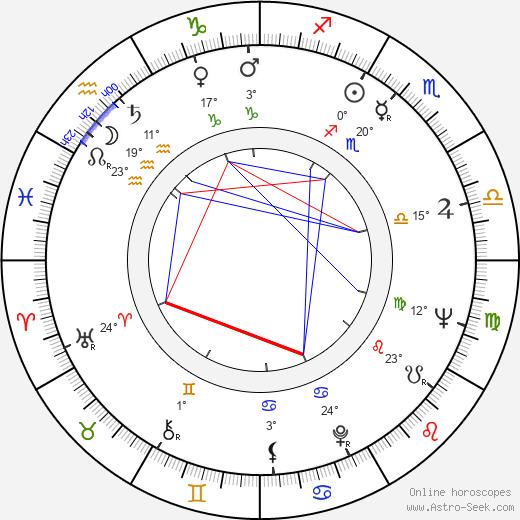 Krzysztof Penderecki birth chart, biography, wikipedia 2019, 2020