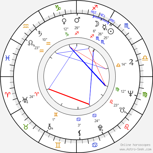 Otakar Štěrba birth chart, biography, wikipedia 2019, 2020