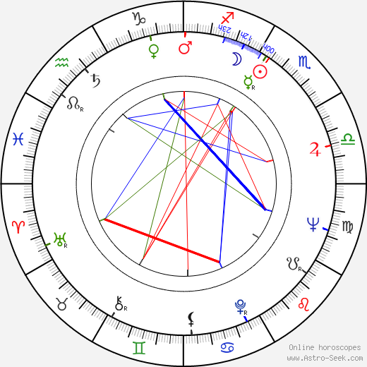 Otakar Štěrba birth chart, Otakar Štěrba astro natal horoscope, astrology