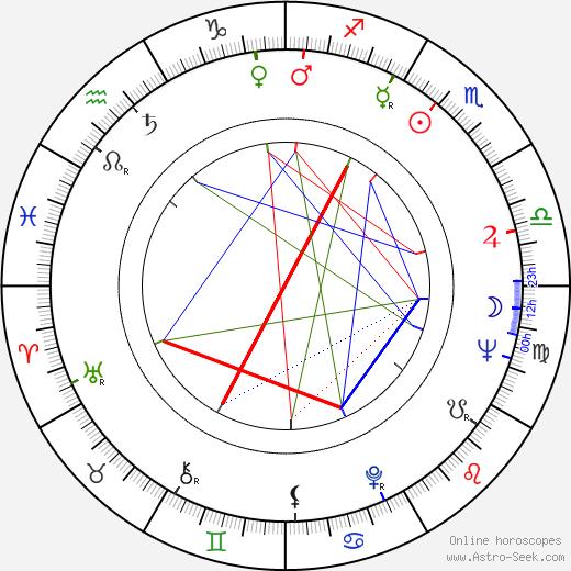 Pauli Huotari день рождения гороскоп, Pauli Huotari Натальная карта онлайн