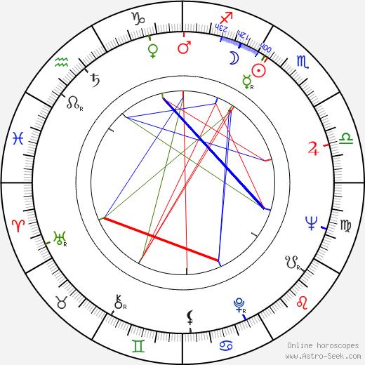 Pirjo Vaasti birth chart, Pirjo Vaasti astro natal horoscope, astrology