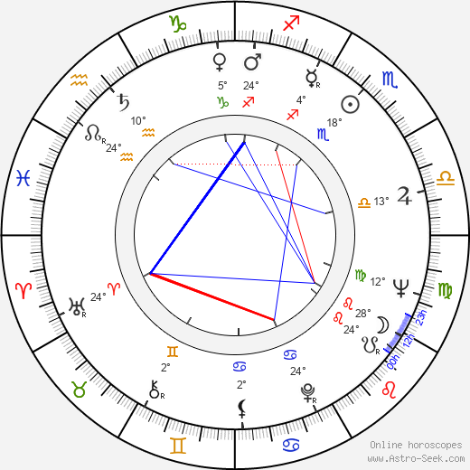 Stefan Banica birth chart, biography, wikipedia 2019, 2020