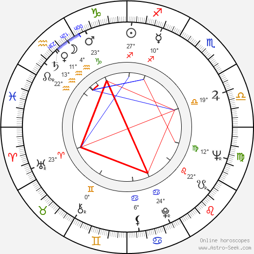Cicely Tyson birth chart, biography, wikipedia 2018, 2019