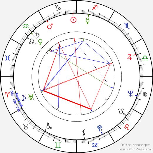 Franco Pastorino astro natal birth chart, Franco Pastorino horoscope, astrology