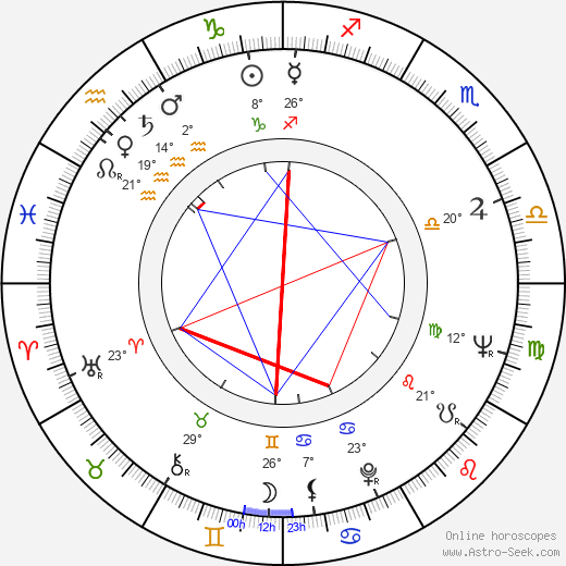 Jesse Arnelle birth chart, biography, wikipedia 2019, 2020