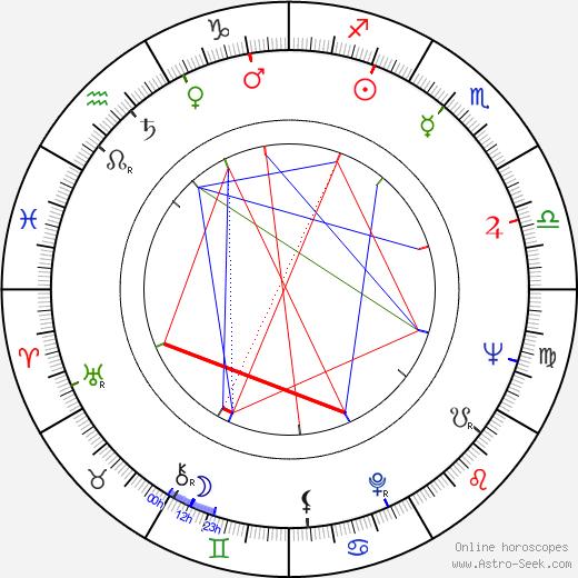 Lou Rawls birth chart, Lou Rawls astro natal horoscope, astrology