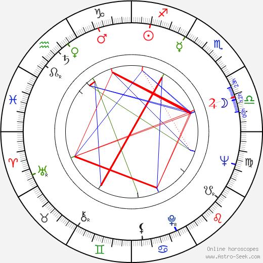 Matti Salo astro natal birth chart, Matti Salo horoscope, astrology