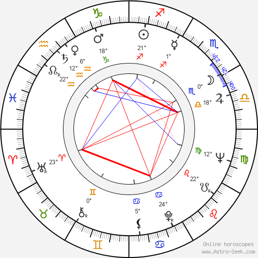 Michel Beaune birth chart, biography, wikipedia 2017, 2018