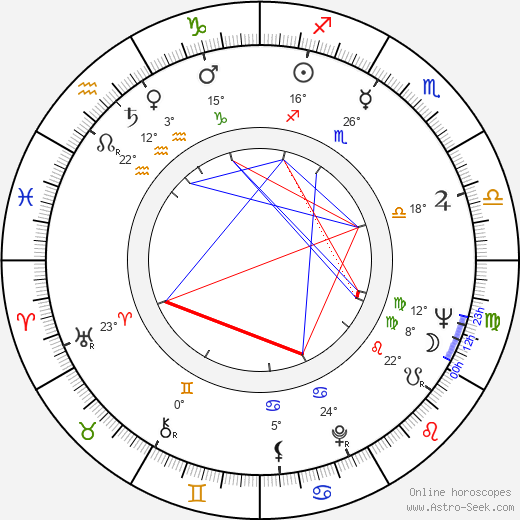 Milton Gonçalves birth chart, biography, wikipedia 2018, 2019