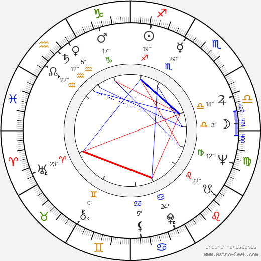 Sergey Tarasov birth chart, biography, wikipedia 2019, 2020