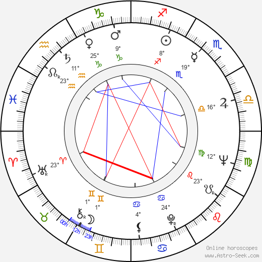 Stig Sundman birth chart, biography, wikipedia 2019, 2020