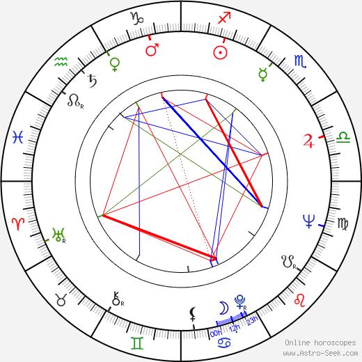 Una Kay birth chart, Una Kay astro natal horoscope, astrology
