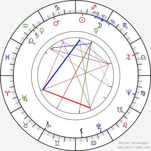 William Link birth chart, William Link astro natal horoscope, astrology