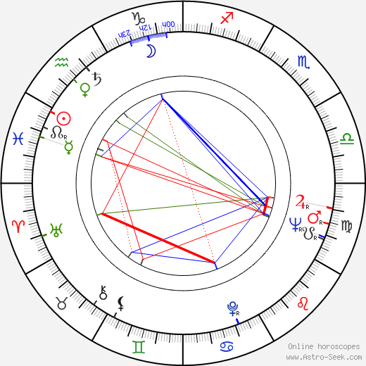 Andy Sidaris astro natal birth chart, Andy Sidaris horoscope, astrology