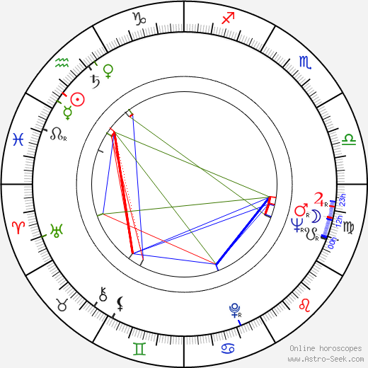Bruno O'Ya astro natal birth chart, Bruno O'Ya horoscope, astrology