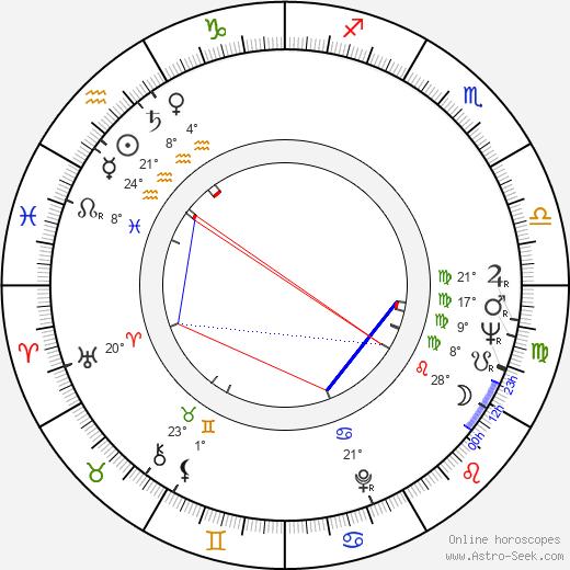 Chad Morgan birth chart, biography, wikipedia 2018, 2019