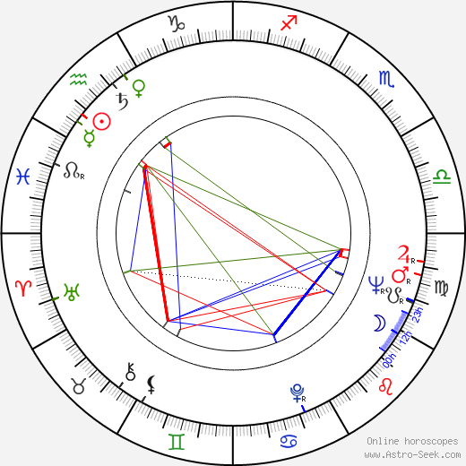 Chad Morgan astro natal birth chart, Chad Morgan horoscope, astrology