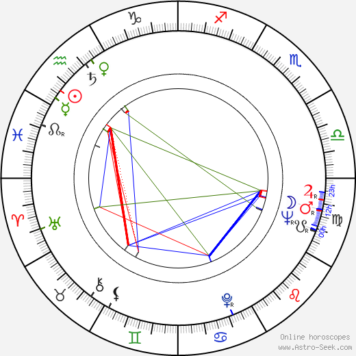 Costa-Gavras astro natal birth chart, Costa-Gavras horoscope, astrology
