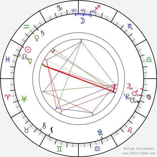 Elza Lezhdey astro natal birth chart, Elza Lezhdey horoscope, astrology