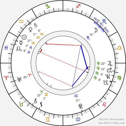 Enzo Viena birth chart, biography, wikipedia 2020, 2021
