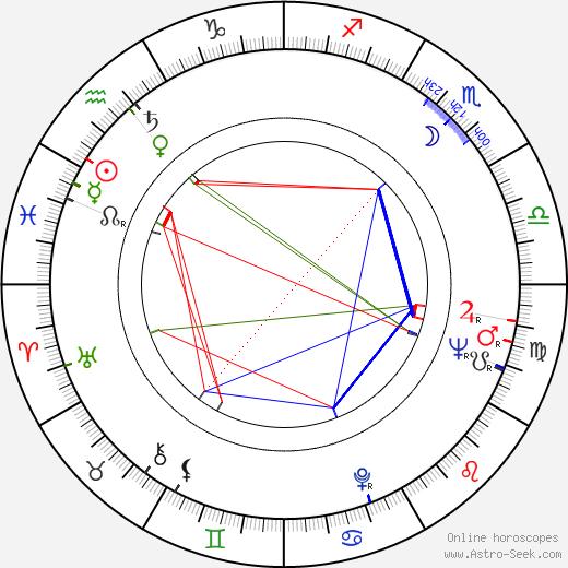 Enzo Viena birth chart, Enzo Viena astro natal horoscope, astrology