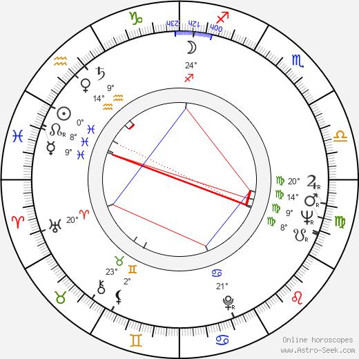 Martti Kuningas birth chart, biography, wikipedia 2019, 2020
