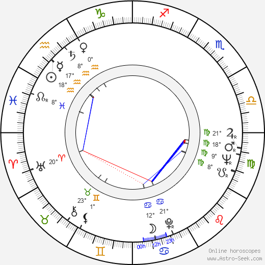 Peter Ulbrich birth chart, biography, wikipedia 2019, 2020