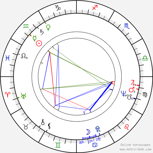 Peter Ulbrich birth chart, Peter Ulbrich astro natal horoscope, astrology