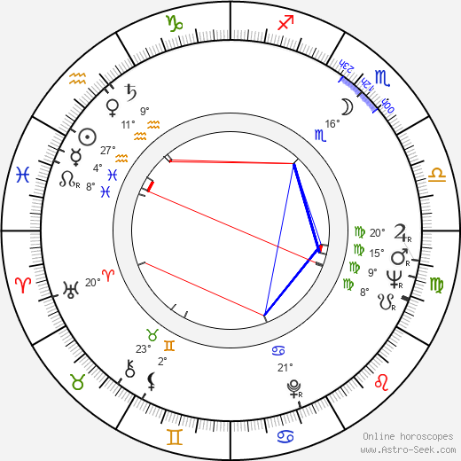 Ron Faber birth chart, biography, wikipedia 2017, 2018