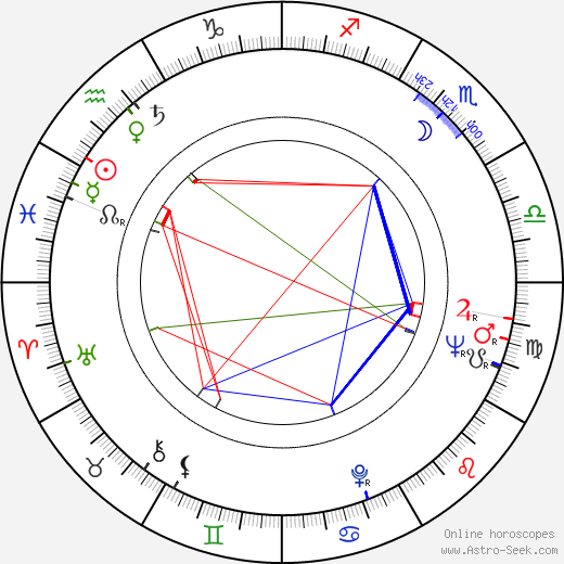 Ron Faber astro natal birth chart, Ron Faber horoscope, astrology