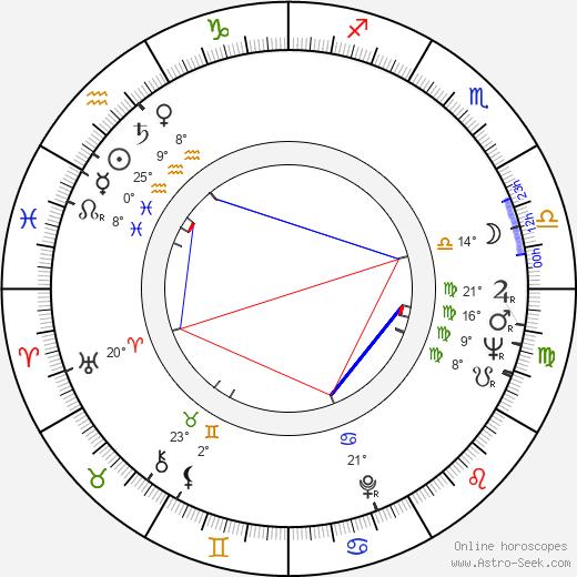 Rudy Horn birth chart, biography, wikipedia 2020, 2021