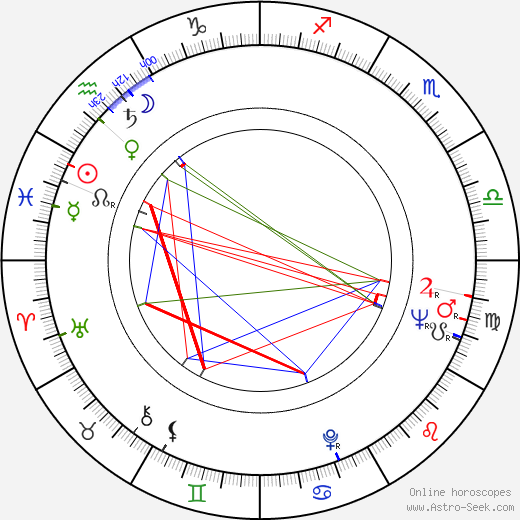 Sheila Hancock birth chart, Sheila Hancock astro natal horoscope, astrology