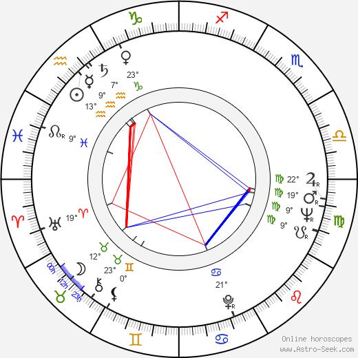 Tony Jay birth chart, biography, wikipedia 2020, 2021