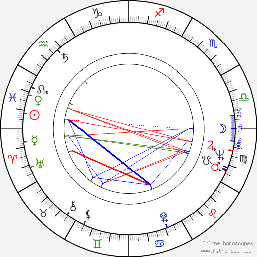 Barbara Feldon astro natal birth chart, Barbara Feldon horoscope, astrology