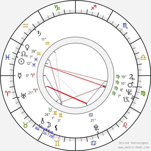 Bruno Bozzetto birth chart, biography, wikipedia 2019, 2020