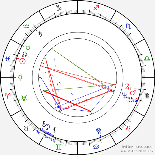 Bruno Bozzetto birth chart, Bruno Bozzetto astro natal horoscope, astrology
