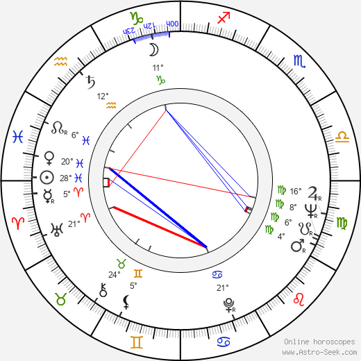 Edward G. Robinson Jr. birth chart, biography, wikipedia 2019, 2020