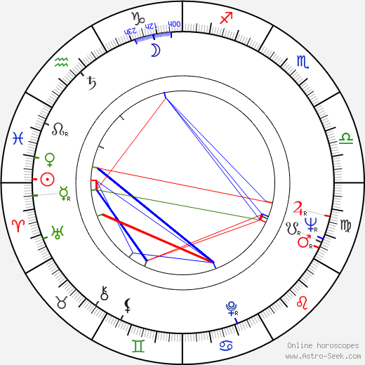 Edward G. Robinson Jr. astro natal birth chart, Edward G. Robinson Jr. horoscope, astrology