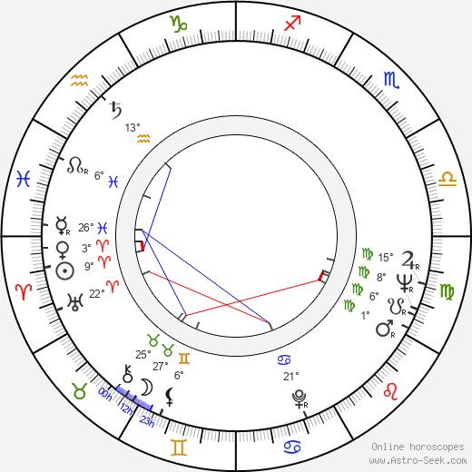 Greta Thyssen tema natale, biography, Biografia da Wikipedia 2020, 2021