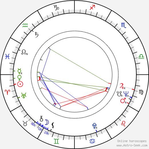 Greta Thyssen tema natale, oroscopo, Greta Thyssen oroscopi gratuiti, astrologia