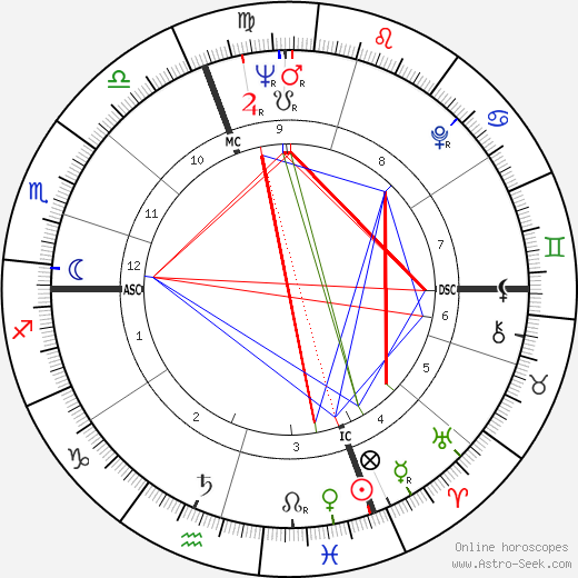 Jacques Schmidt tema natale, oroscopo, Jacques Schmidt oroscopi gratuiti, astrologia